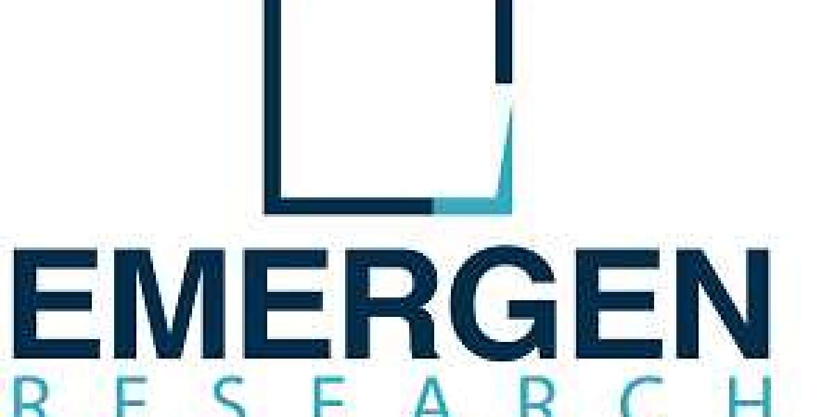 Biosensors Market Business Scenario Analysis By Global Industry Trend, Share, Growth Rate and Research Report by 2027.